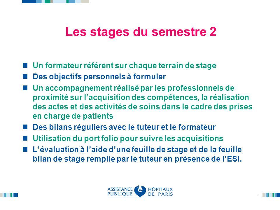 Les stages du semestre 2 Un formateur référent sur chaque terrain de stage. Des objectifs personnels à formuler.