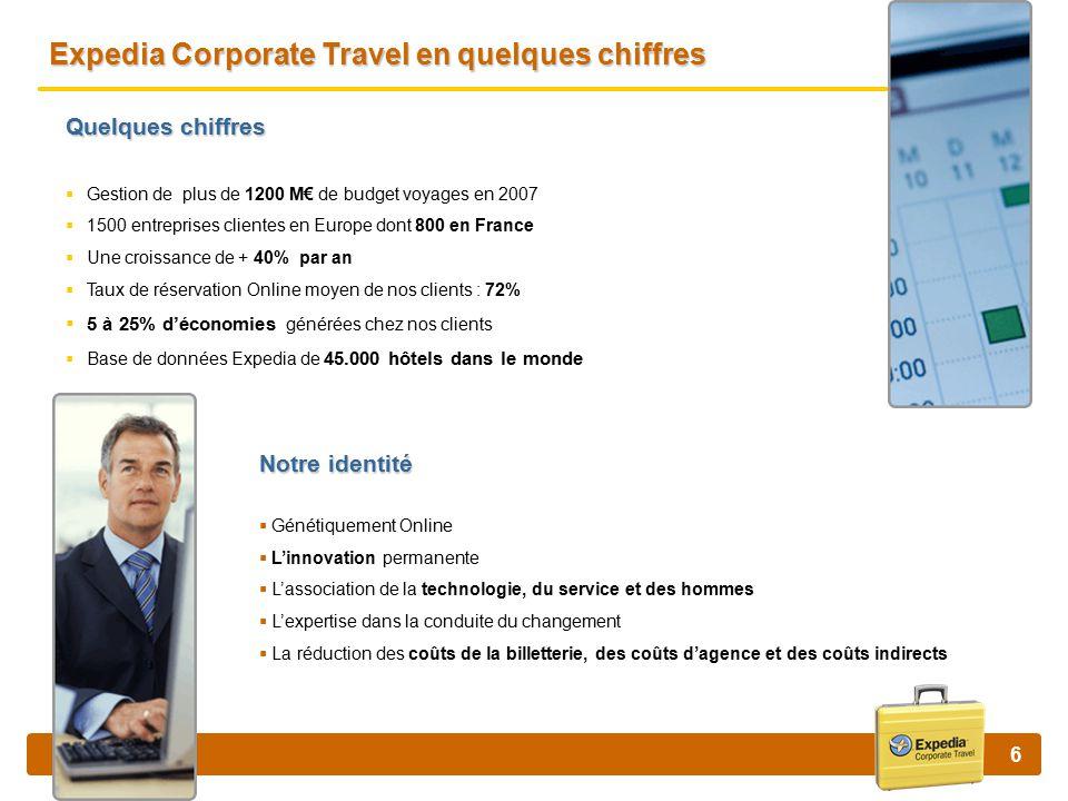 Sommaire pr sentation du groupe expedia et sa filiale corporate travel ppt video online for Reservation hotel dans le monde