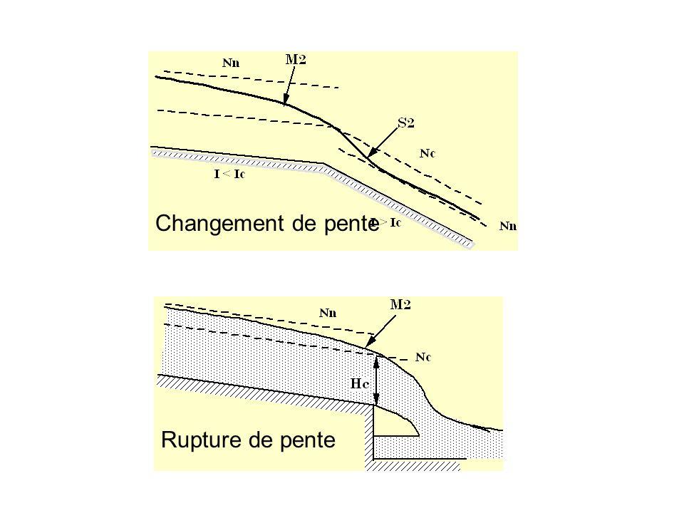 Hydraulique coulements surface libre ppt video online for Changement de pente de toiture