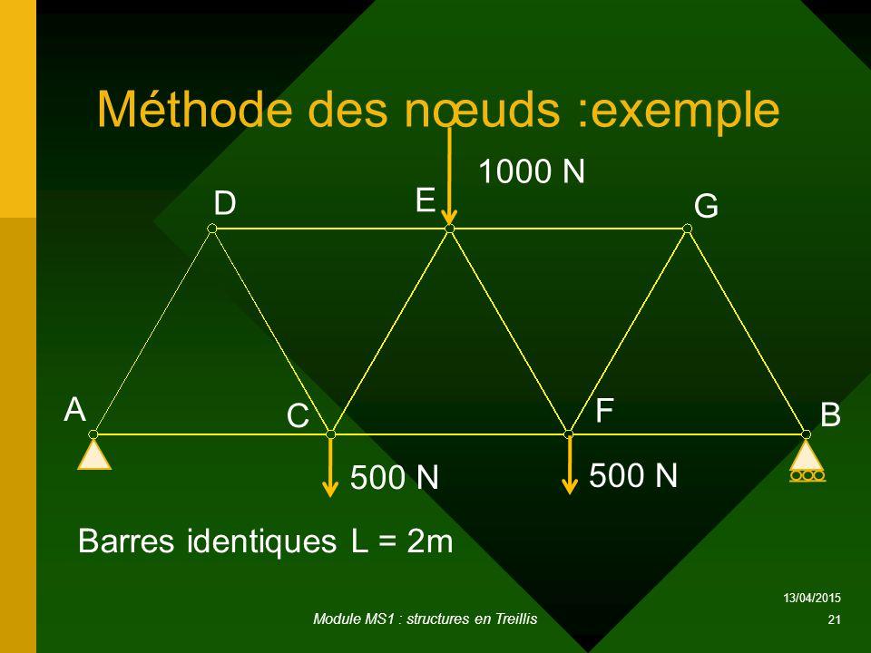 Méthode des nœuds :exemple