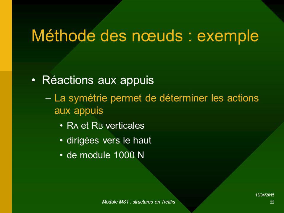Méthode des nœuds : exemple