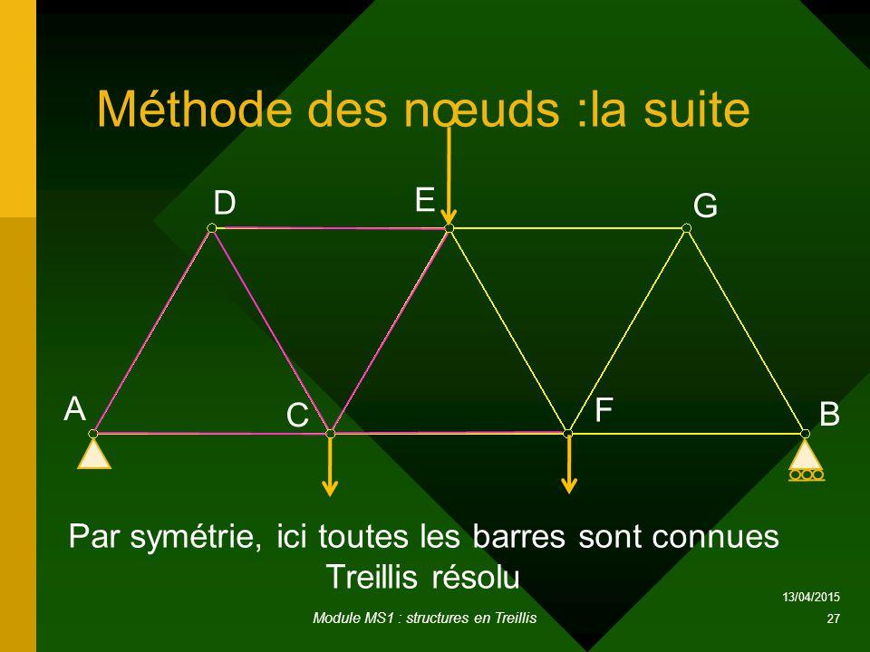 Méthode des nœuds :la suite