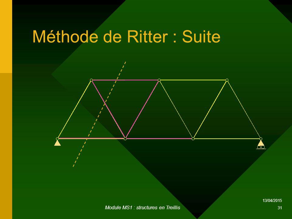 Méthode de Ritter : Suite