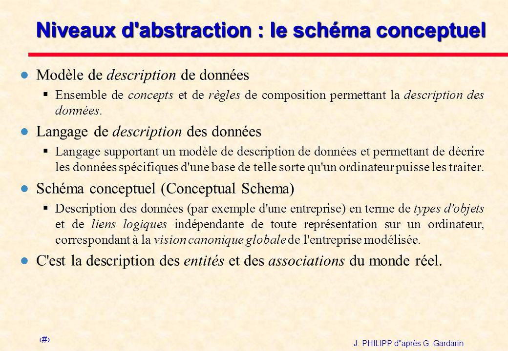 Sgbd introduction et architectures ppt video online - Exemple base de donnees open office ...