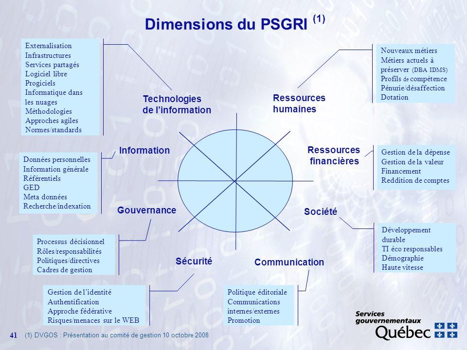 Bureau de la dirigeante principale de l information ppt - Plafond livret developpement durable societe generale ...
