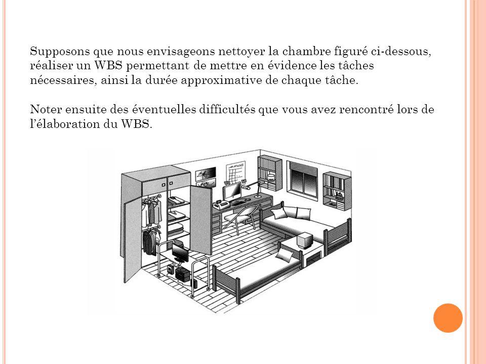 gestion de projet planification ppt video online t l charger. Black Bedroom Furniture Sets. Home Design Ideas