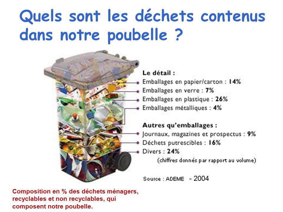 Extrêmement Le recyclage des D3E en Chine - ppt video online télécharger EJ68