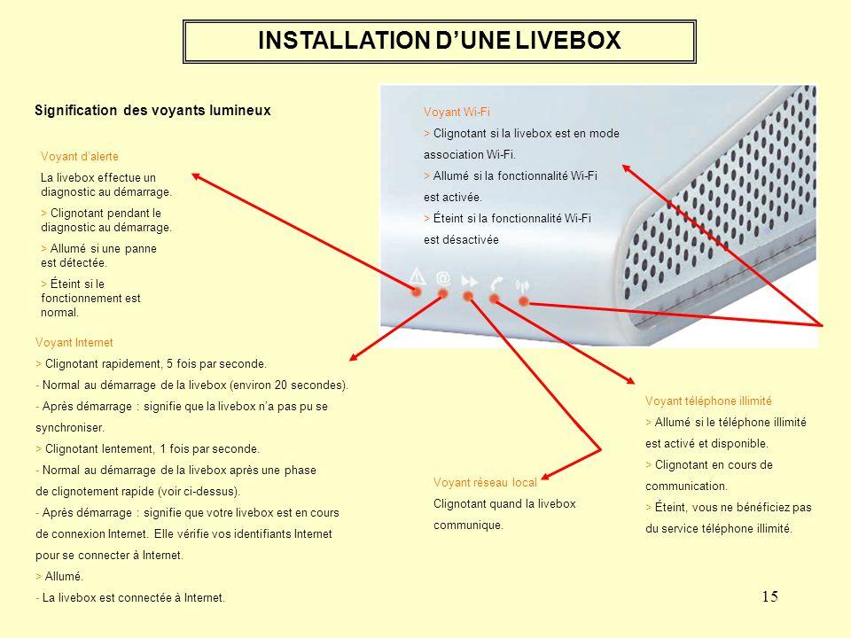 voix sur ip introduction logiciels de t l phonie sur ip skype ppt video online t l charger. Black Bedroom Furniture Sets. Home Design Ideas