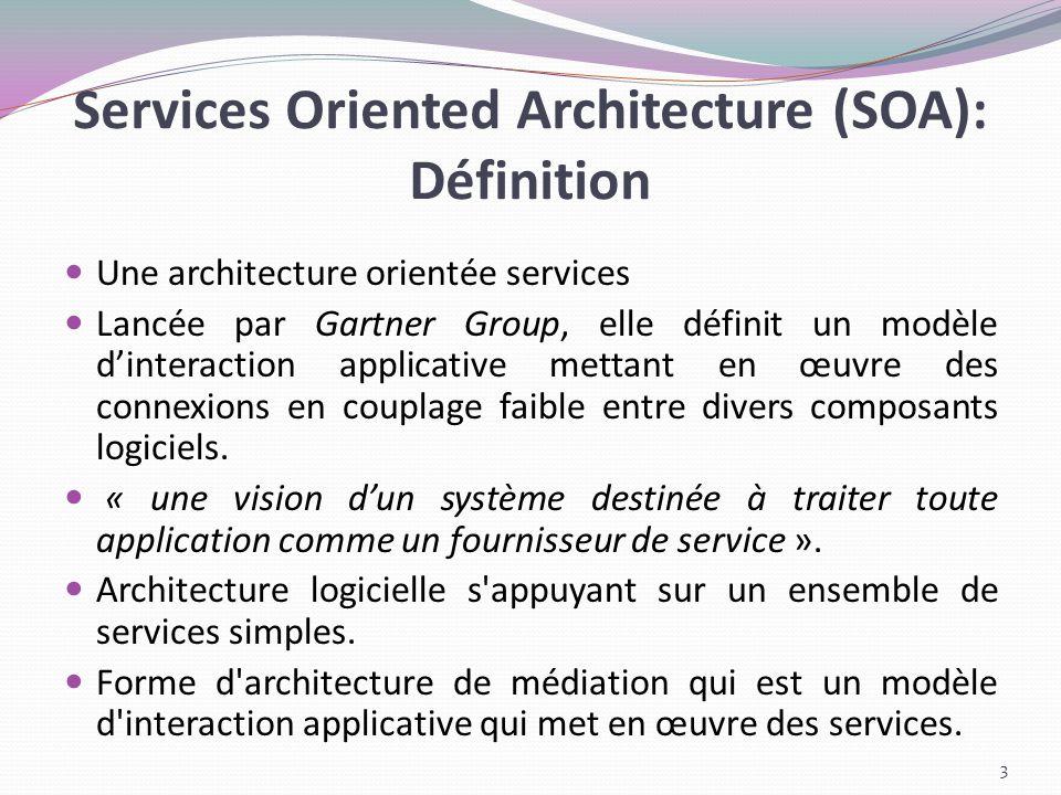 Mast re professionnel syst mes de communication et r seaux for Architecture logicielle exemple
