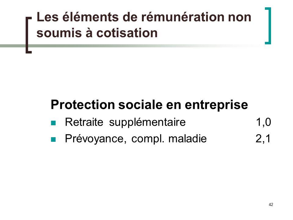 le financement de la protection sociale ppt t 233 l 233 charger
