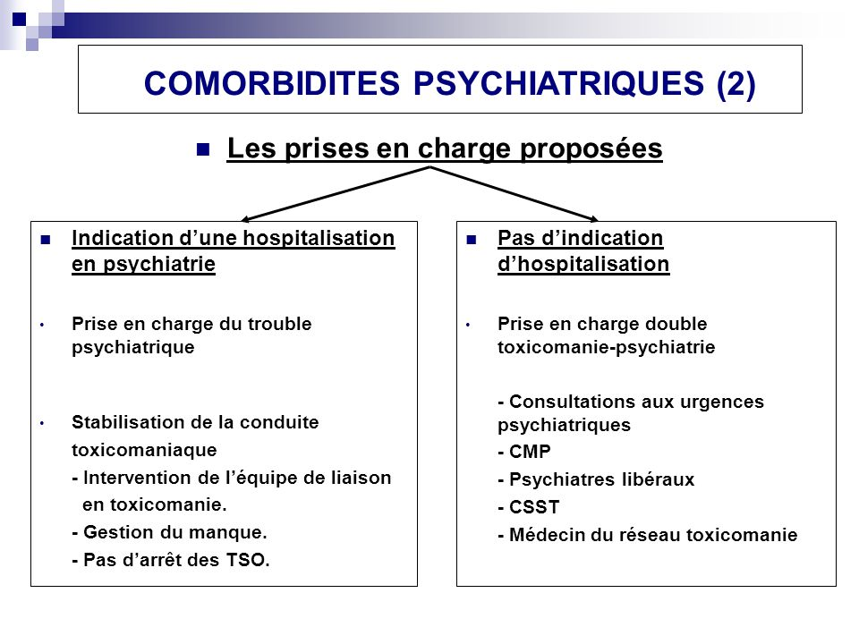 Le toxicomane aux urgences ppt video online t l charger - Hospitalisation d office en psychiatrie ...