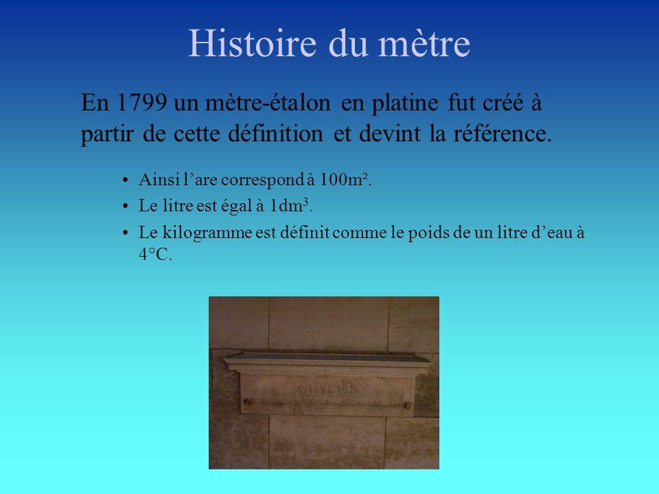 Résultat d'images pour le mètre PLATINE