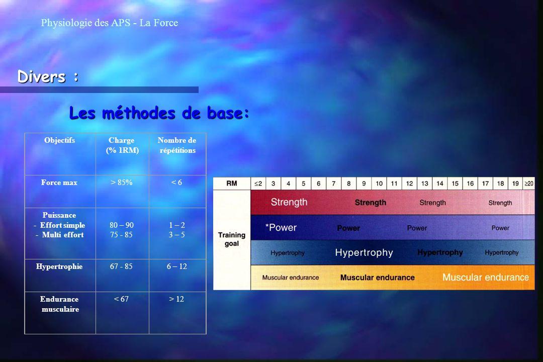 Divers : Les méthodes de base: Physiologie des APS - La Force