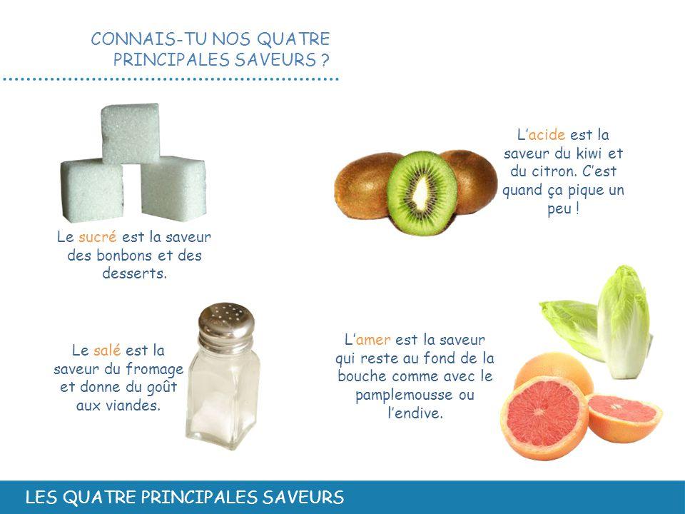 Les saveurs et les sensations ppt t l charger - Pamplemousse amer ou acide ...