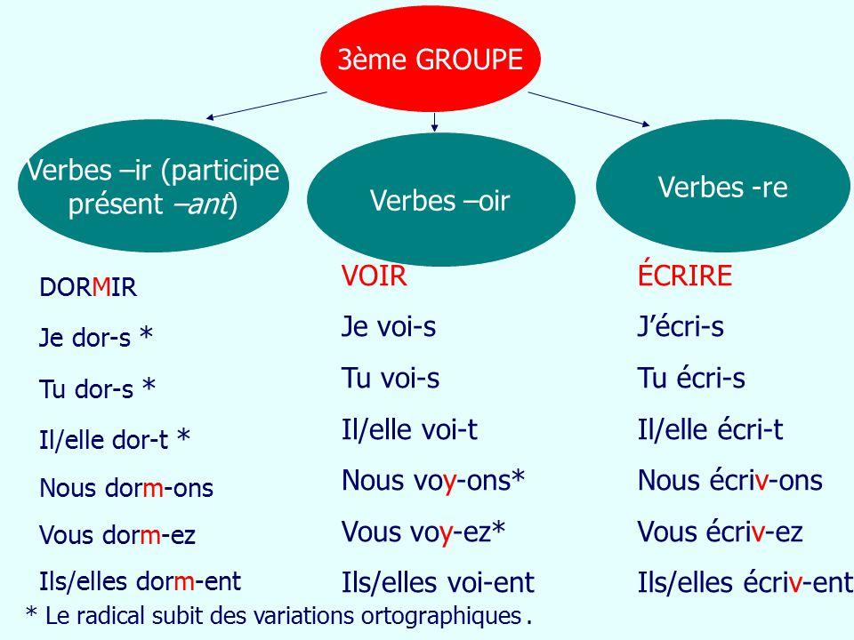 3ème GROUPE Verbes –ir (participe présent –ant) Verbes -re Verbes –oir