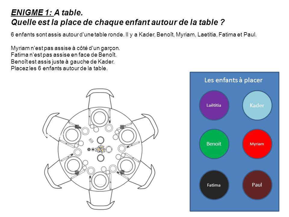 Autour de la table la table ronde dol de bretagne autour de la table trends selon votre style - Autour de la table ...