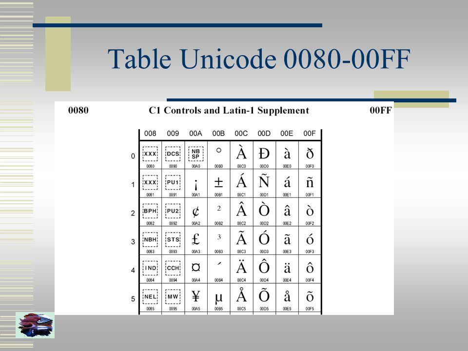 Representation de l information ppt t l charger for Table unicode