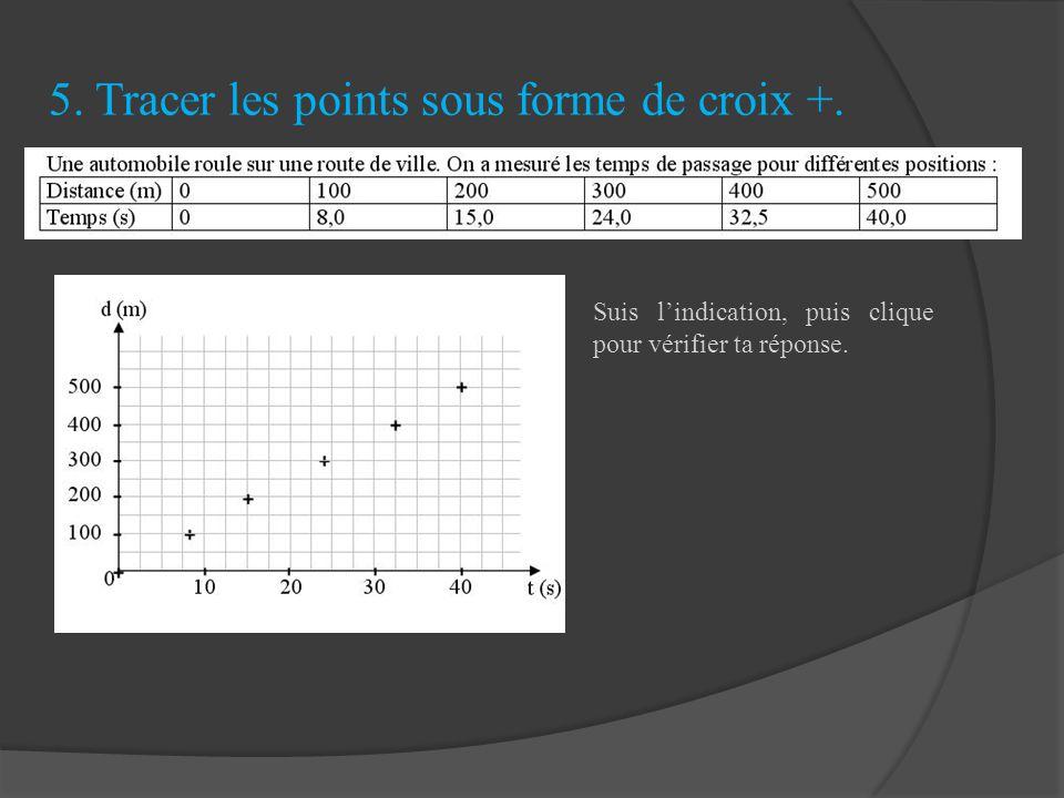 5. Tracer les points sous forme de croix +.