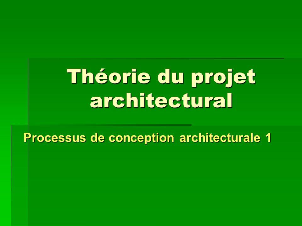 Th orie du projet architectural ppt t l charger for Projet architectural definition