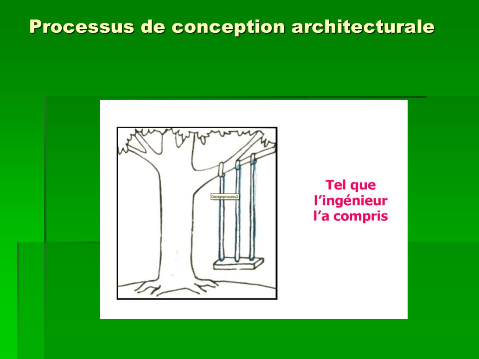 th orie du projet architectural ppt t l charger