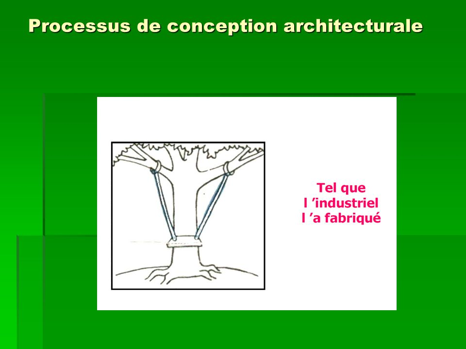 Th orie du projet architectural ppt t l charger - Definition de conception ...