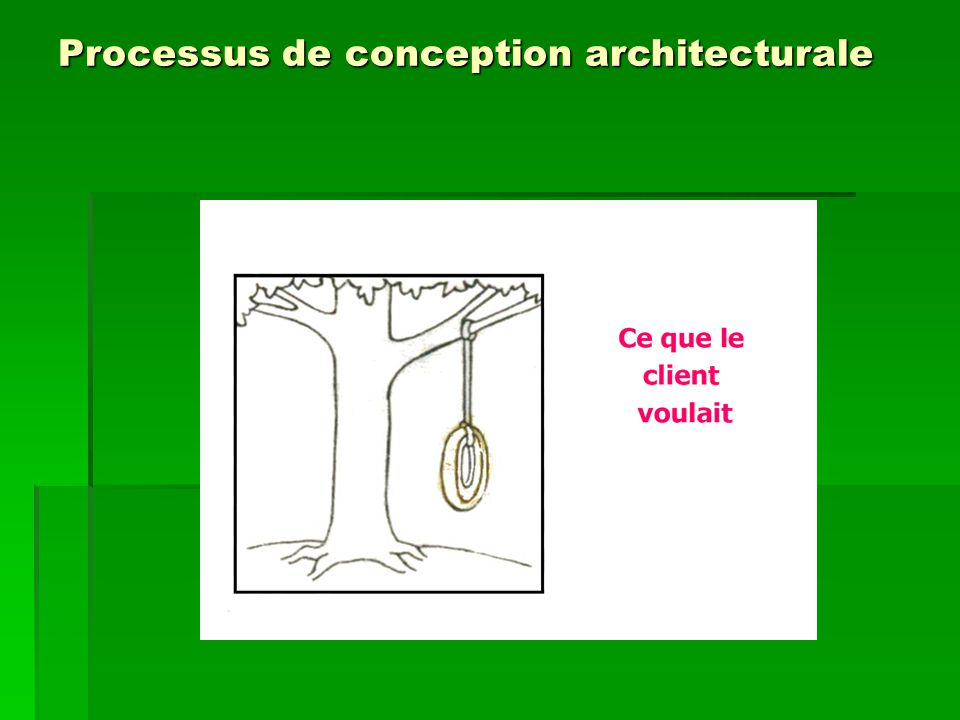 Th orie du projet architectural ppt t l charger for Conception architecturale