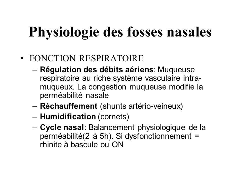 Physiologie des fosses nasales