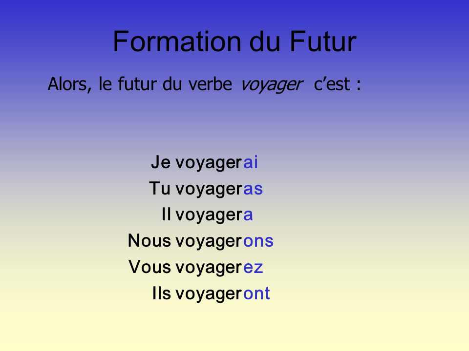 la formation du temps futur