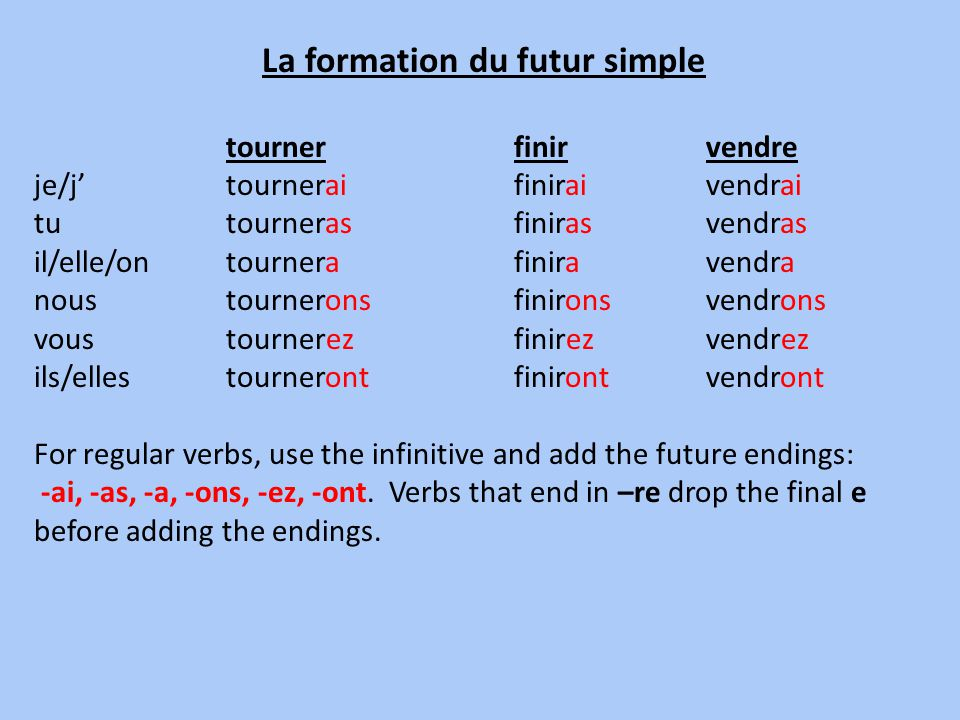 notes les 5-6 juin le futur simple