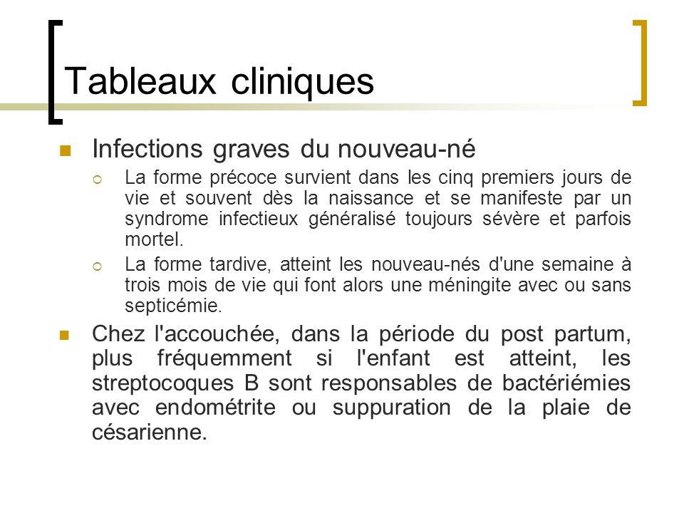 Tableaux cliniques Infections graves du nouveau-né