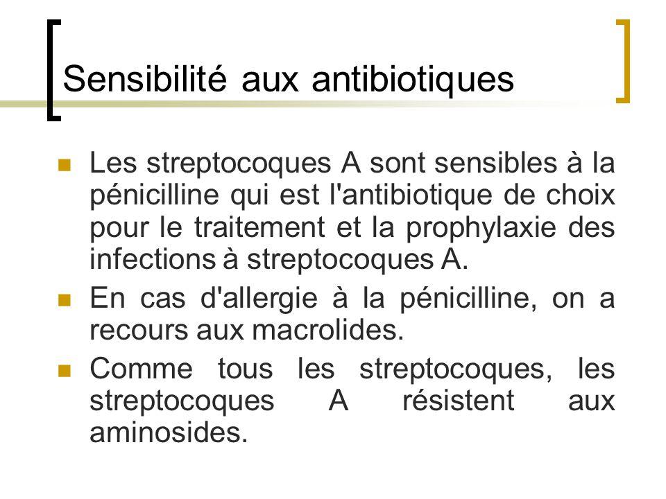 Sensibilité aux antibiotiques