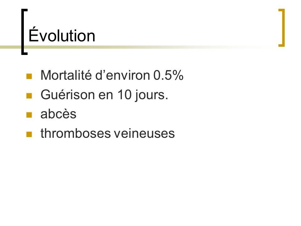 Évolution Mortalité d'environ 0.5% Guérison en 10 jours. abcès