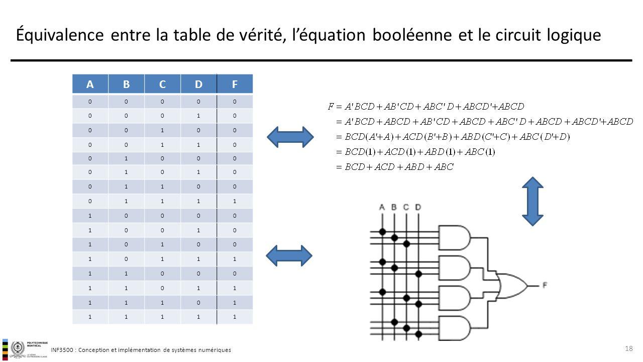Rappel analyse et synth se de fonctions combinatoires - Table de verite multiplexeur 2 vers 1 ...