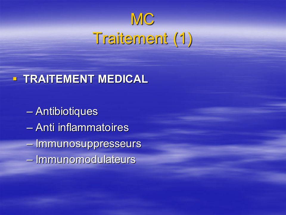COLITES INFLAMMATOIRES CHRONIQUES INTESTINALES = MICI