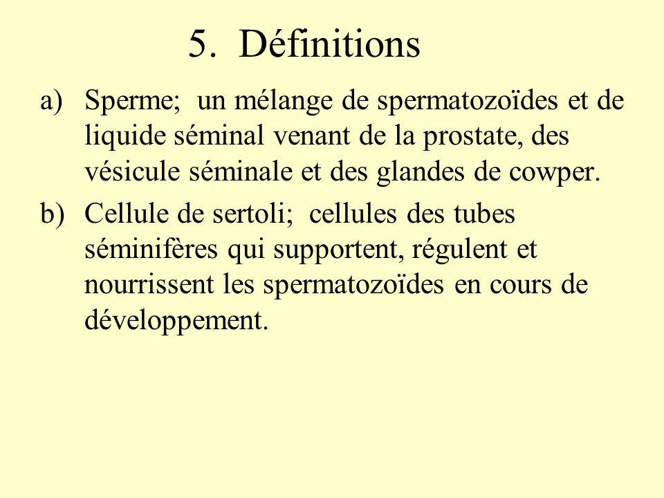 5. Définitions Sperme; un mélange de spermatozoïdes et de liquide séminal venant de la prostate, des vésicule séminale et des glandes de cowper.