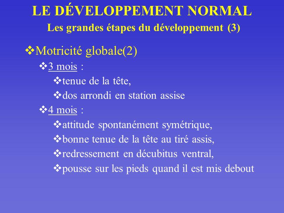 LE DÉVELOPPEMENT NORMAL Les grandes étapes du développement (3)