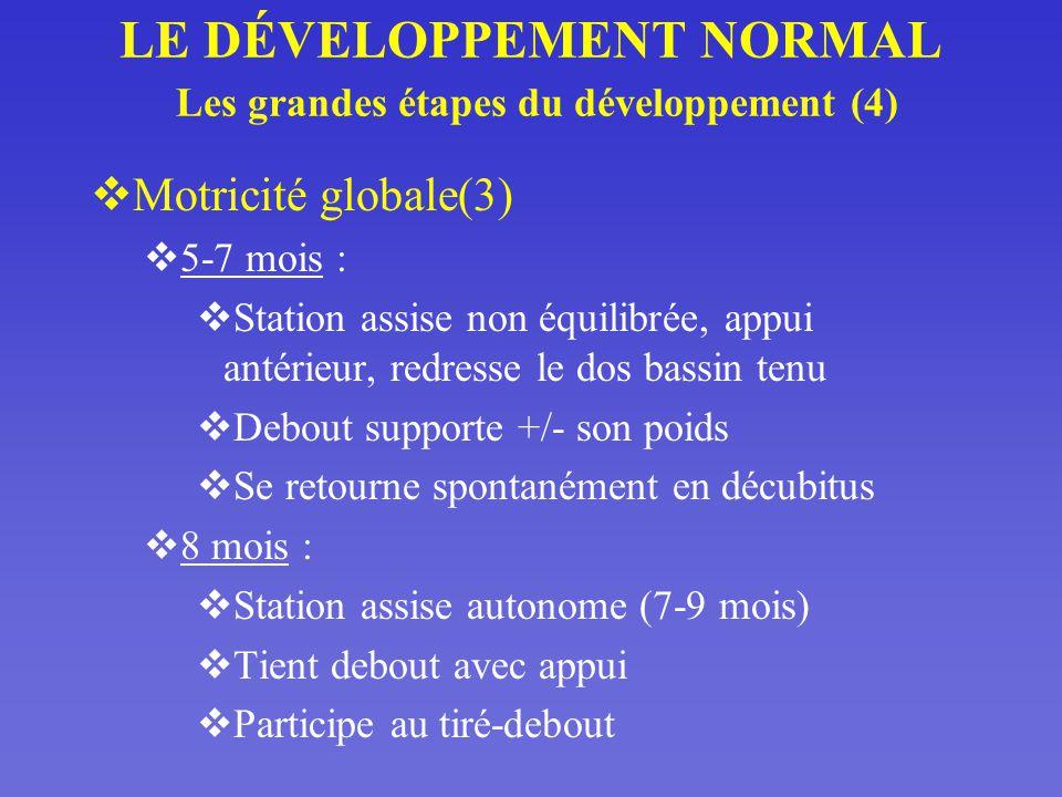 LE DÉVELOPPEMENT NORMAL Les grandes étapes du développement (4)