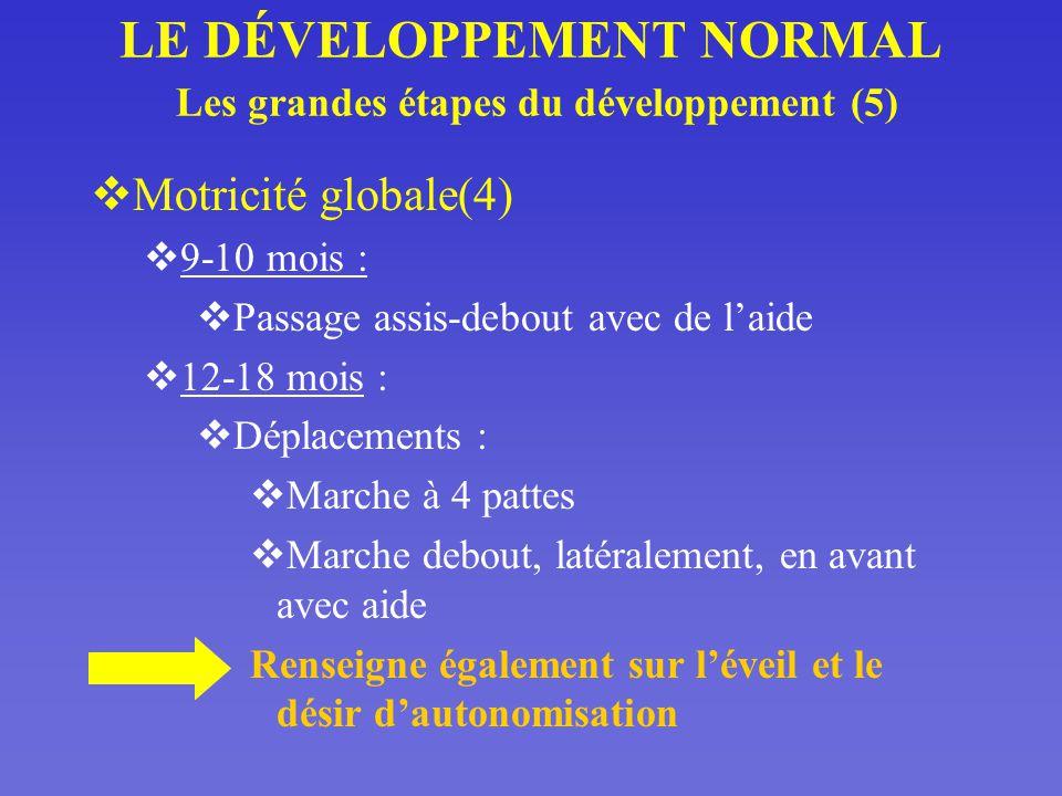 LE DÉVELOPPEMENT NORMAL Les grandes étapes du développement (5)