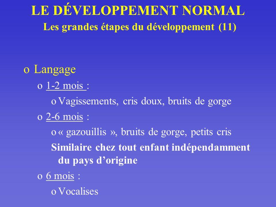 LE DÉVELOPPEMENT NORMAL Les grandes étapes du développement (11)