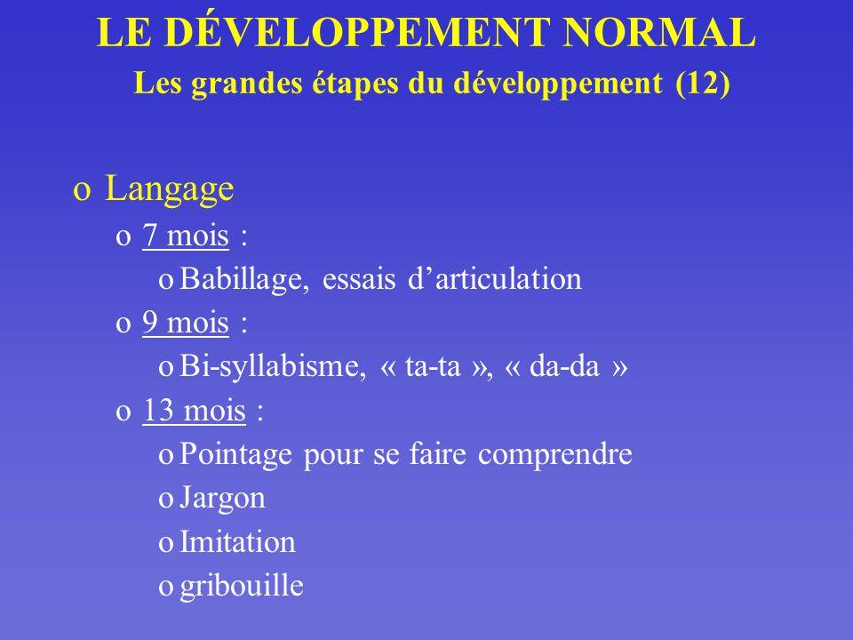 LE DÉVELOPPEMENT NORMAL Les grandes étapes du développement (12)