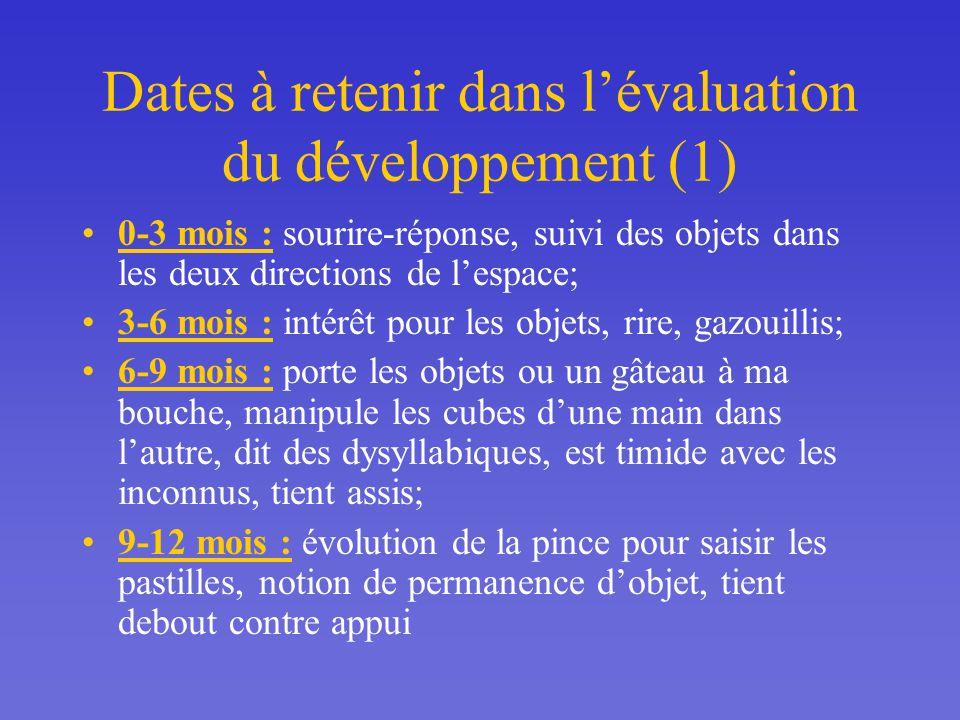 Dates à retenir dans l'évaluation du développement (1)