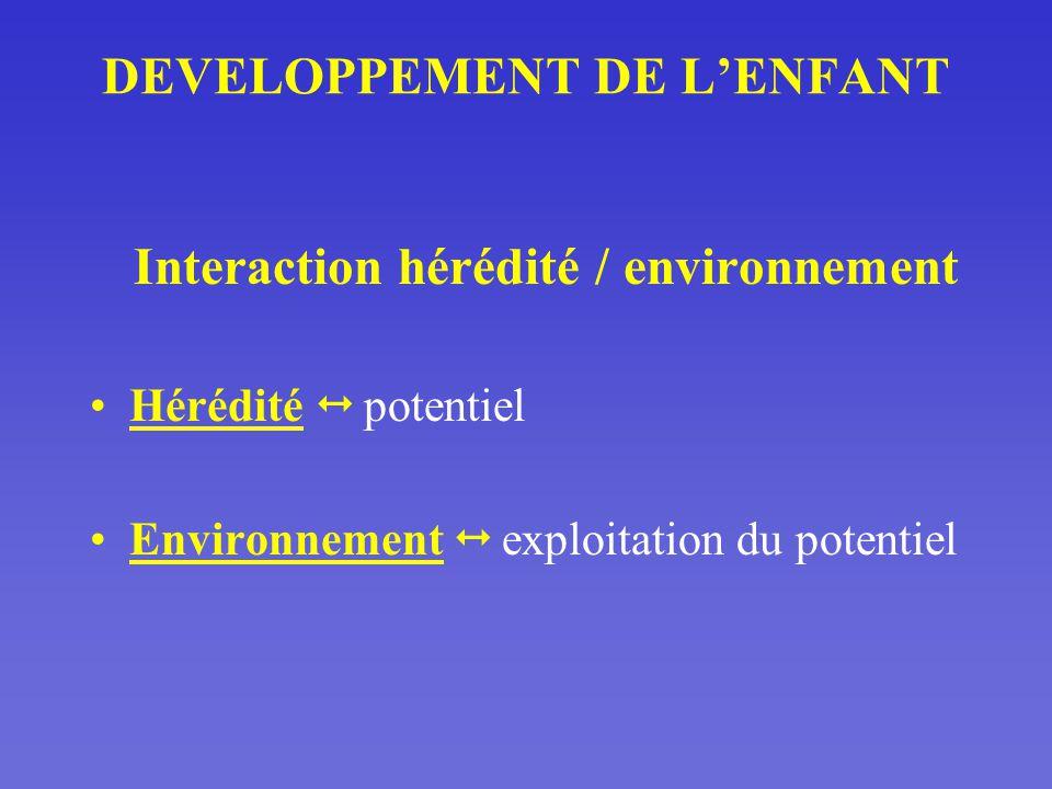 DEVELOPPEMENT DE L'ENFANT