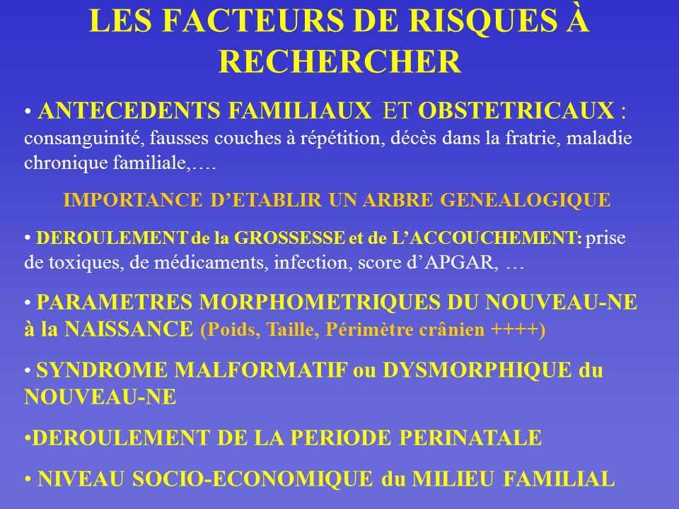 LES FACTEURS DE RISQUES À RECHERCHER