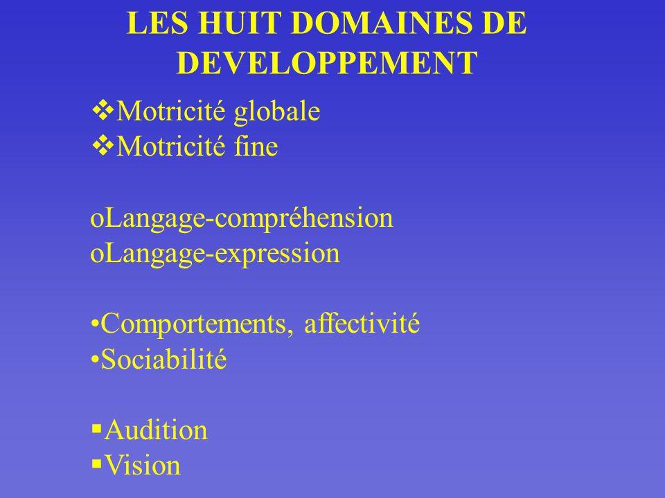 LES HUIT DOMAINES DE DEVELOPPEMENT