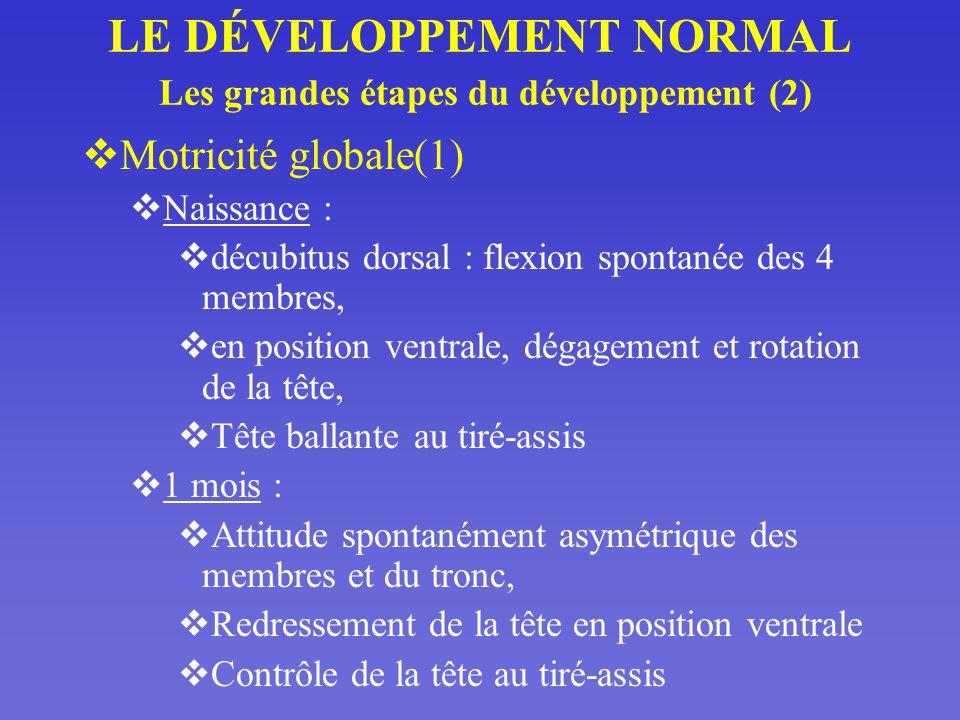 LE DÉVELOPPEMENT NORMAL Les grandes étapes du développement (2)