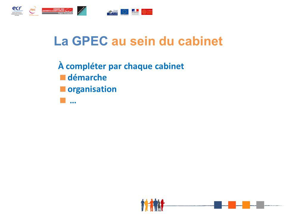 La GPEC au sein du cabinet