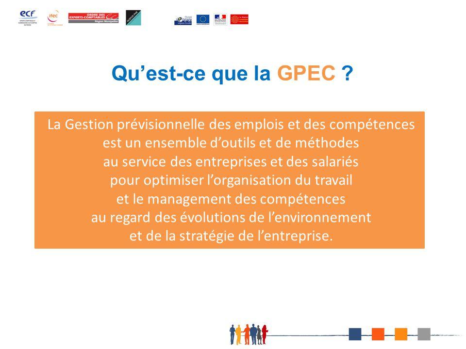 Qu'est-ce que la GPEC La Gestion prévisionnelle des emplois et des compétences. est un ensemble d'outils et de méthodes.
