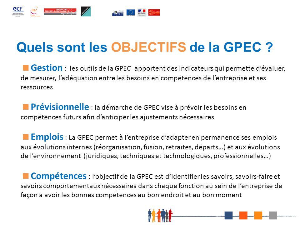 Quels sont les OBJECTIFS de la GPEC