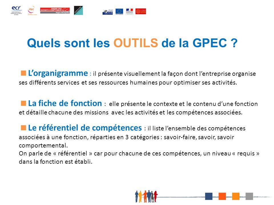 Quels sont les OUTILS de la GPEC