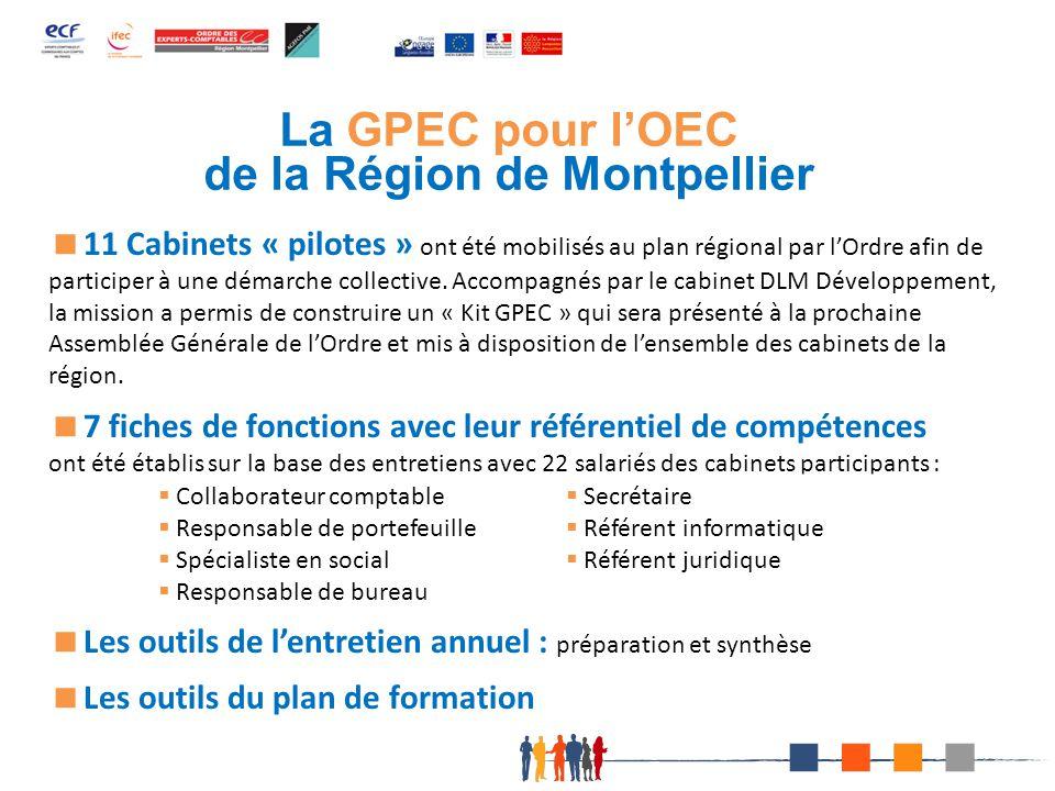 de la Région de Montpellier